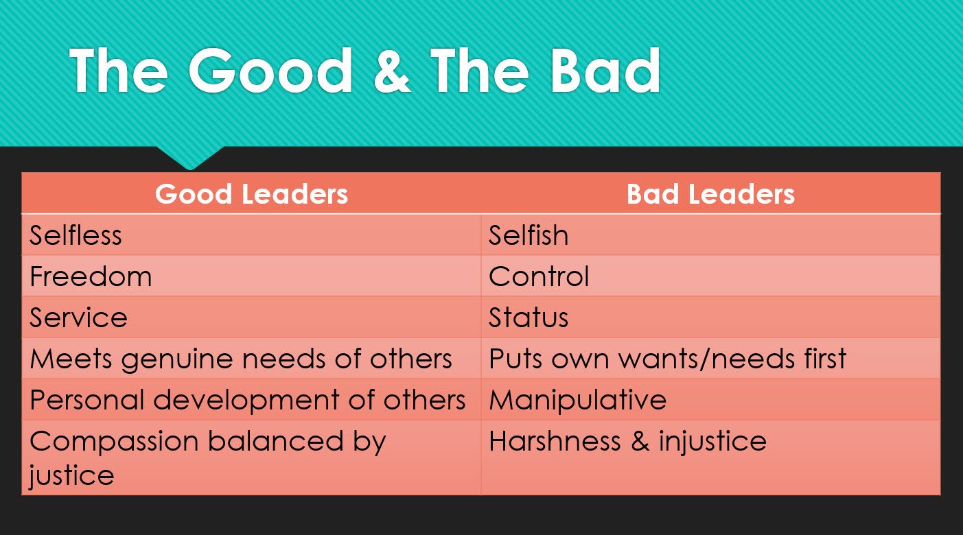 bad leadership Poor leaders can have a negative impact on employees and might even damage  the company's bottom line bad leadership affects your company's ability to.